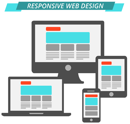 Responsive Web Design Manchester